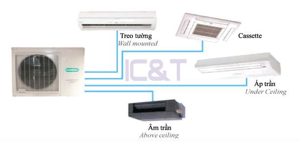 hệ thống HVAC SPLIT